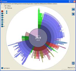 анализ диска на занятое место